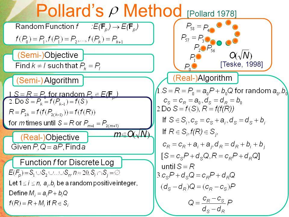 Pollard's Method [Pollard 1978]